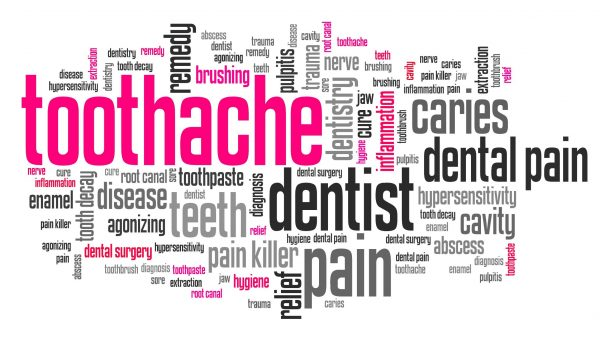 Dental Terms